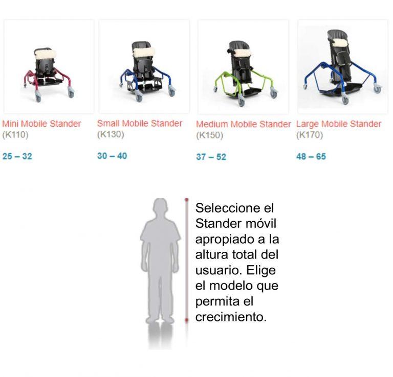 bipedestador-Rifton-Mobile-Stander